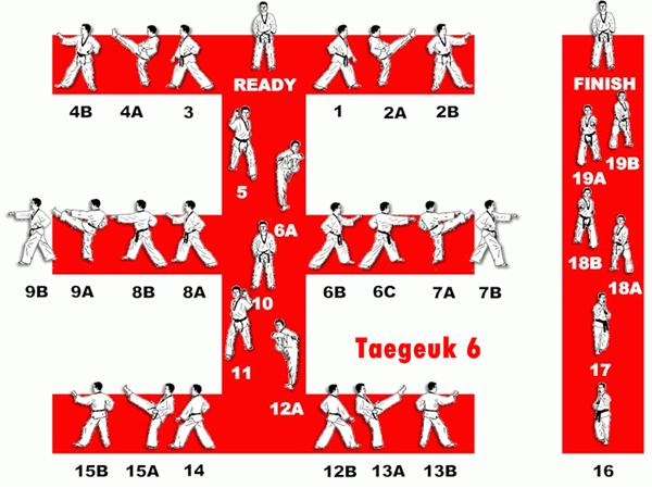Belajar Taekwondo | Taegeuk 6 Taekwondo – Gambar & Video